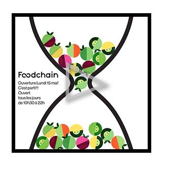 ANIMATION PROMOTIONELLE&nbsp;<div>RÉALISÉ POUR foodchain</div> Thumbnail